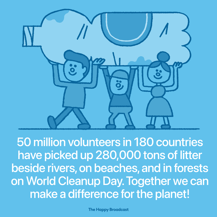 World Cleanup Day record